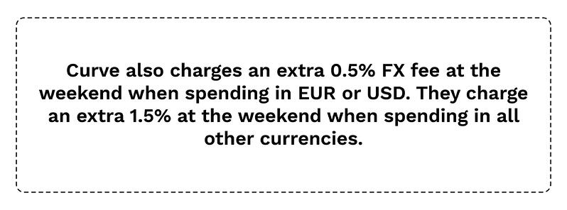 Curve weekend charges