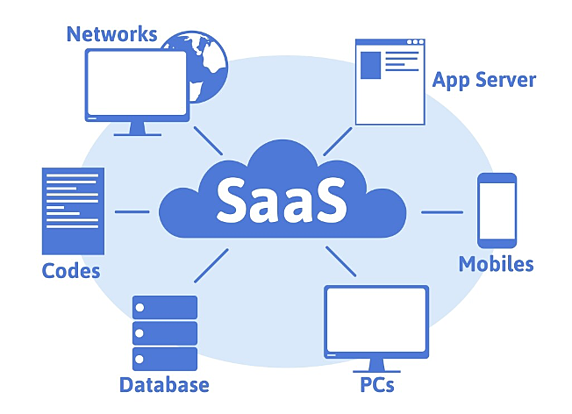 solutions offered by cloud-based providers